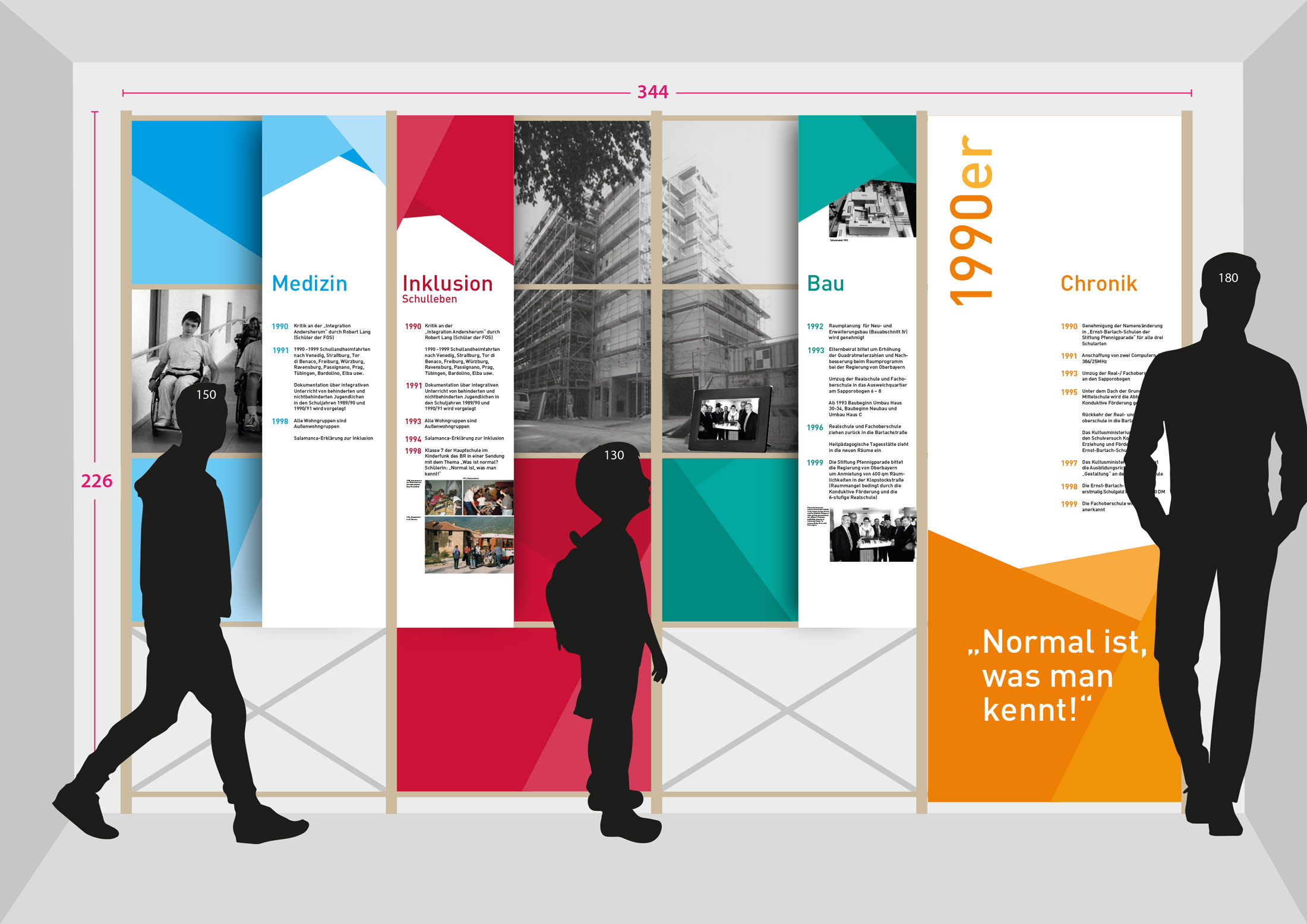 Ernst-Barlach-Schulen Ausstellung Konzept